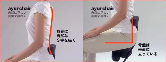 姿勢が良くなる椅子アーユルチェアーの効果